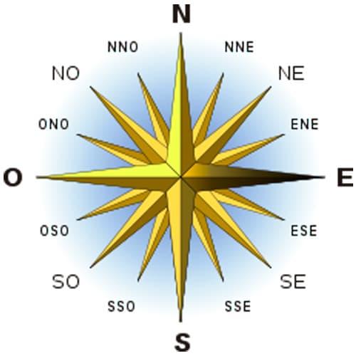 La energía de las orientaciones, orientación este, que energía tiene la orientación este, feng shui tradicional, estudio bazi, astrología china