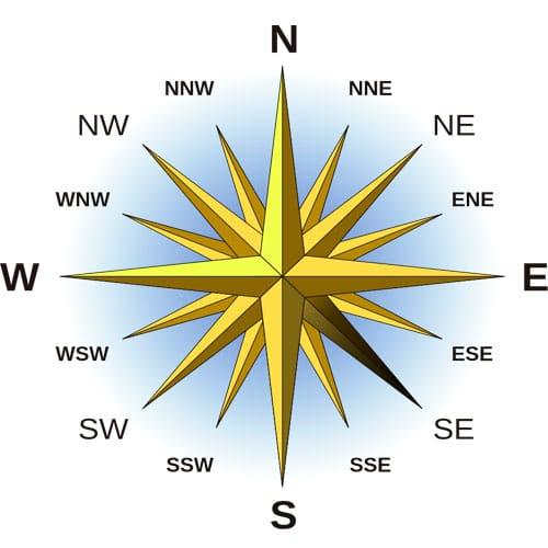 La energía de las orientaciones, orientación sureste, que energía tiene la orientación sureste, feng shui tradicional, estudio bazi, astrología china
