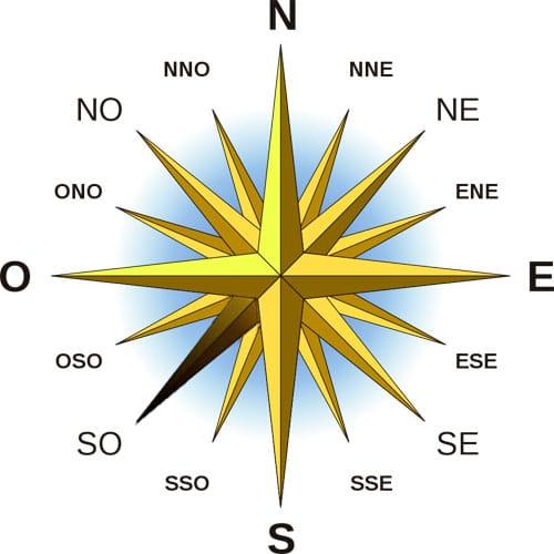 La energía de las orientaciones, orientación suroeste, que energía tiene la orientación suroeste, feng shui tradicional, estudio bazi, astrología china