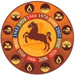 Caballo, Calculadora cuatro pilares, Ba Zi, carta astral china, horoscopo chino, feng shui, estudios de feng shui tradicional
