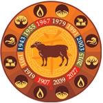Cabra, Calculadora cuatro pilares, Ba Zi, carta astral china, horoscopo chino, feng shui, estudios de feng shui tradicional