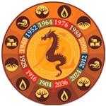 Dragon, Calculadora cuatro pilares, Ba Zi, carta astral china, horoscopo chino, feng shui, estudios de feng shui tradicional