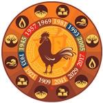 Gallo, Calculadora cuatro pilares, Ba Zi, carta astral china, horoscopo chino, feng shui, estudios de feng shui tradicional
