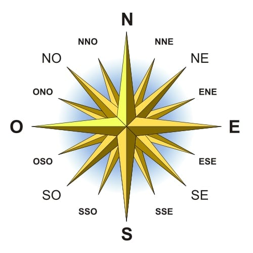 La energía de las orientaciones, orientación noreste, orientación noroeste, que energía tiene la orientación noreste, que energía tiene la orientación noroeste, feng shui tradicional, estudio bazi, astrología china