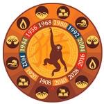 Mono, Calculadora cuatro pilares, Ba Zi, carta astral china, horoscopo chino, feng shui, estudios de feng shui tradicional