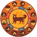 Perro, Calculadora cuatro pilares, Ba Zi, carta astral china, horoscopo chino, feng shui, estudios de feng shui tradicional