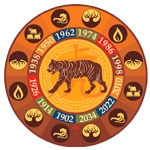 Tigre, Calculadora cuatro pilares, Ba Zi, carta astral china, horoscopo chino, feng shui, estudios de feng shui tradicional